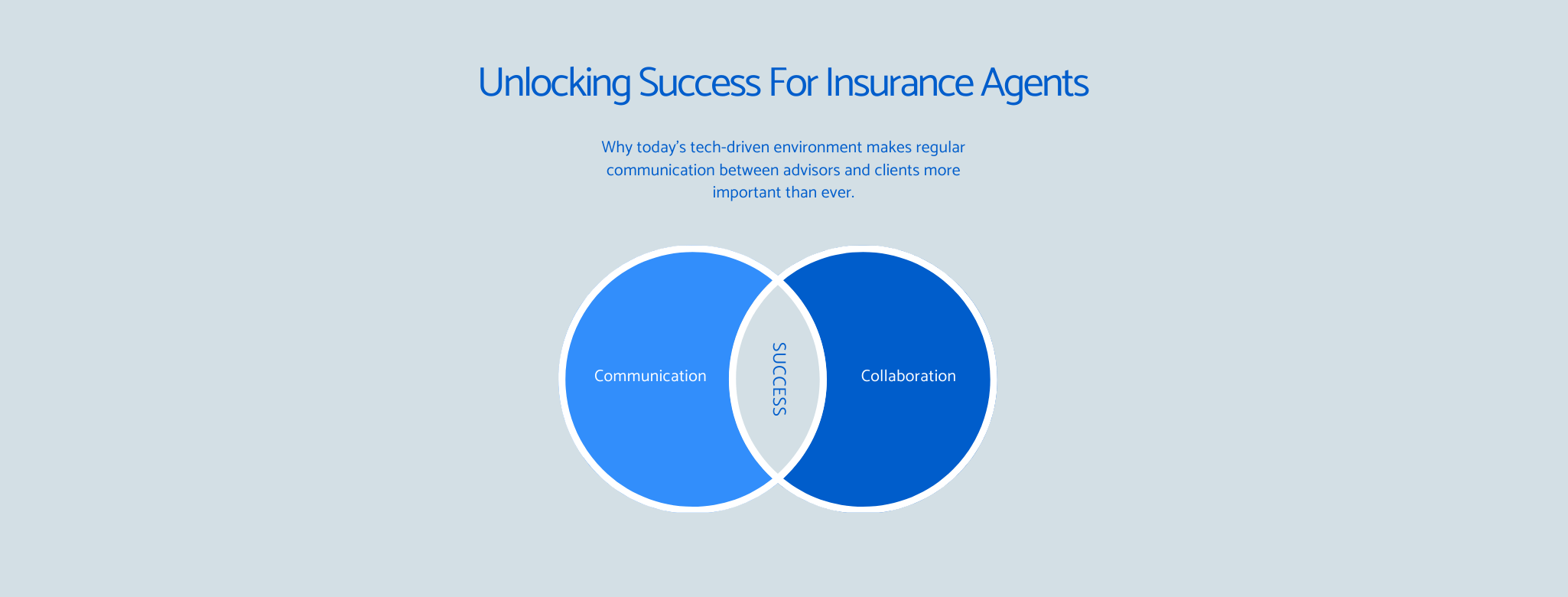 Unlocking Success for Insurance Agents